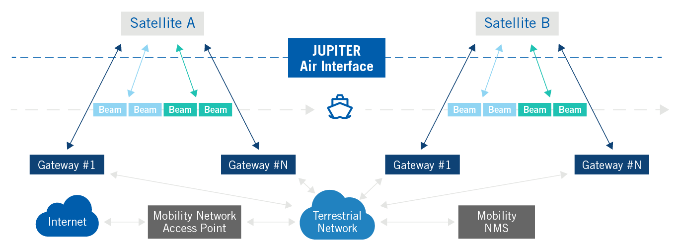 jupiter_air_interface_maritime